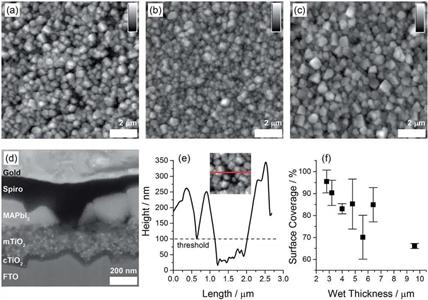 Perovskite Solar Cells - Ultrasonic Spraying - Cheersonic